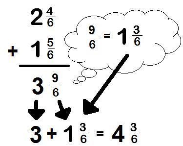 Adding and Subtracting fractions - First Glance - mathcom