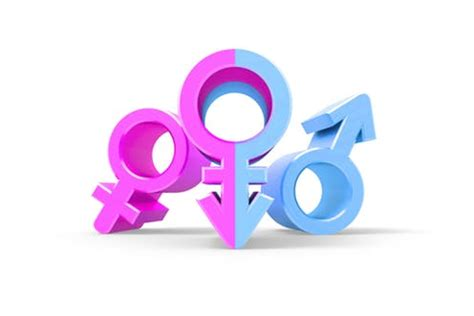 Research on gender inequality
