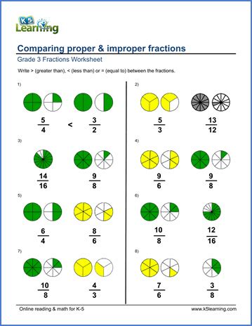Problem solving about adding and subtracting fractions